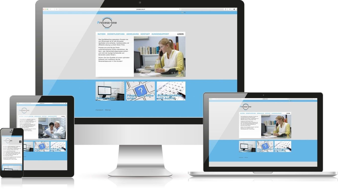 Responsive Webdesign Process-one