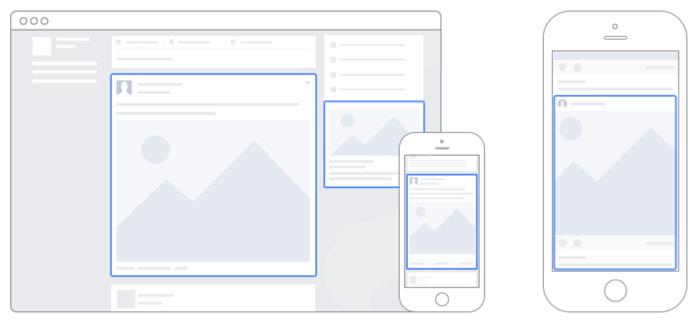 Platzierung und Format Werbeanzeigen Facebook