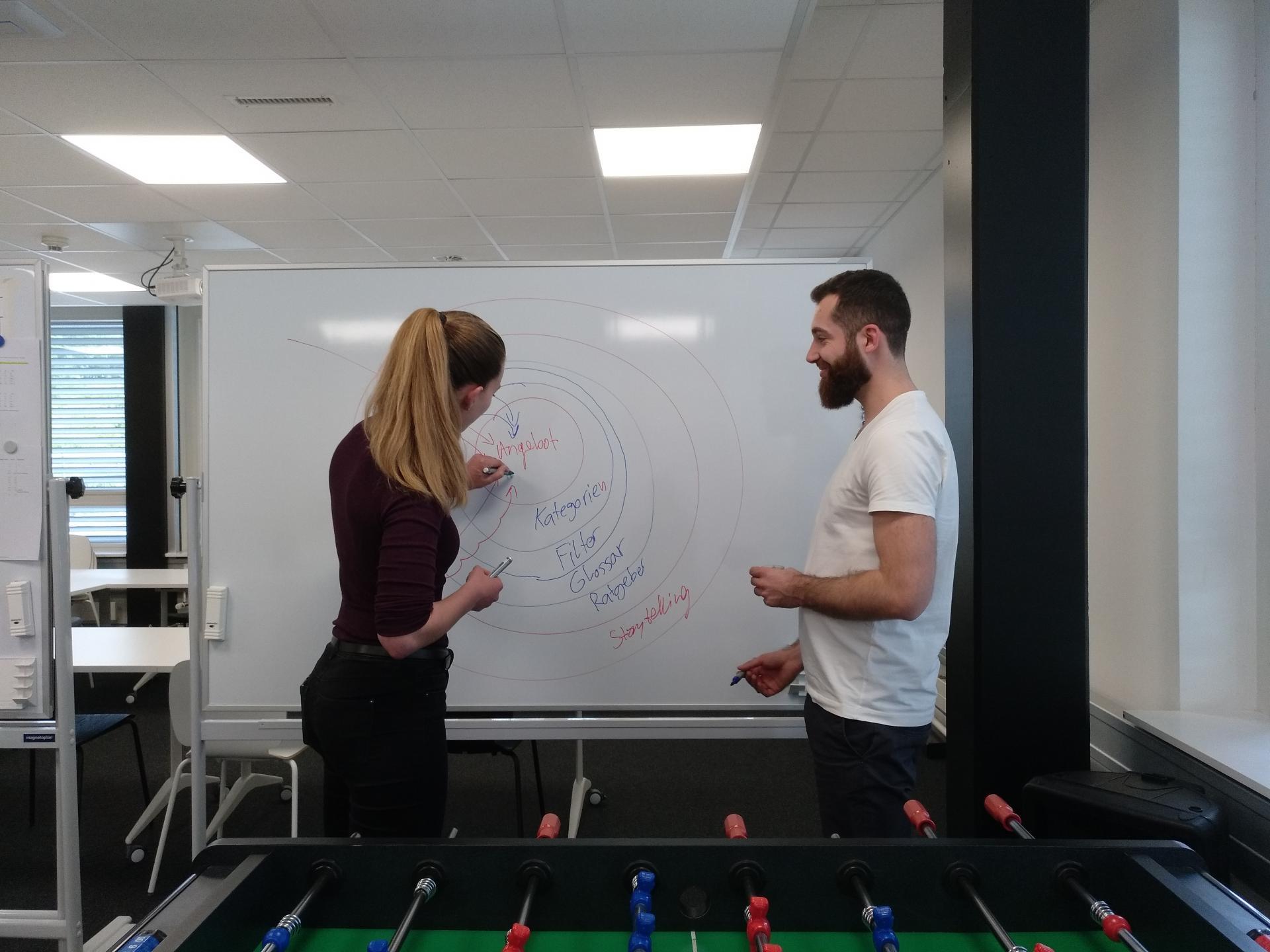 Trainee Programm Whiteboard